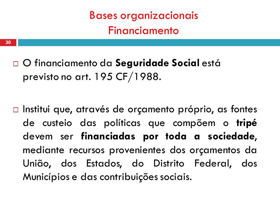 Bases organizacionais Financiamento 30 O financiamento da Seguridade Social está previsto no art.
