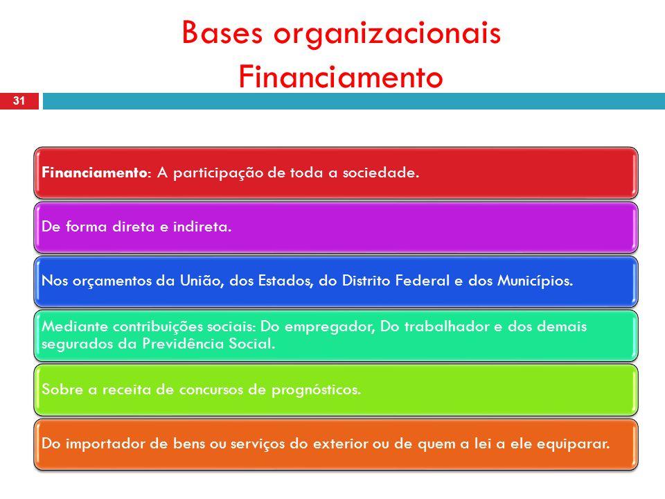 Bases organizacionais Financiamento 31 Financiamento: A participação de toda a sociedade.De forma direta e indireta. Nos orçamentos da União, dos Esta