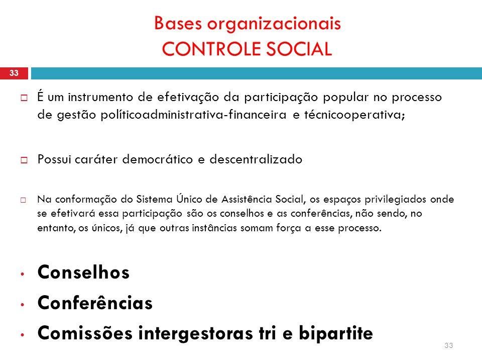 33 Bases organizacionais CONTROLE SOCIAL 33 É um instrumento de efetivação da participação popular no processo de gestão políticoadministrativa-financ
