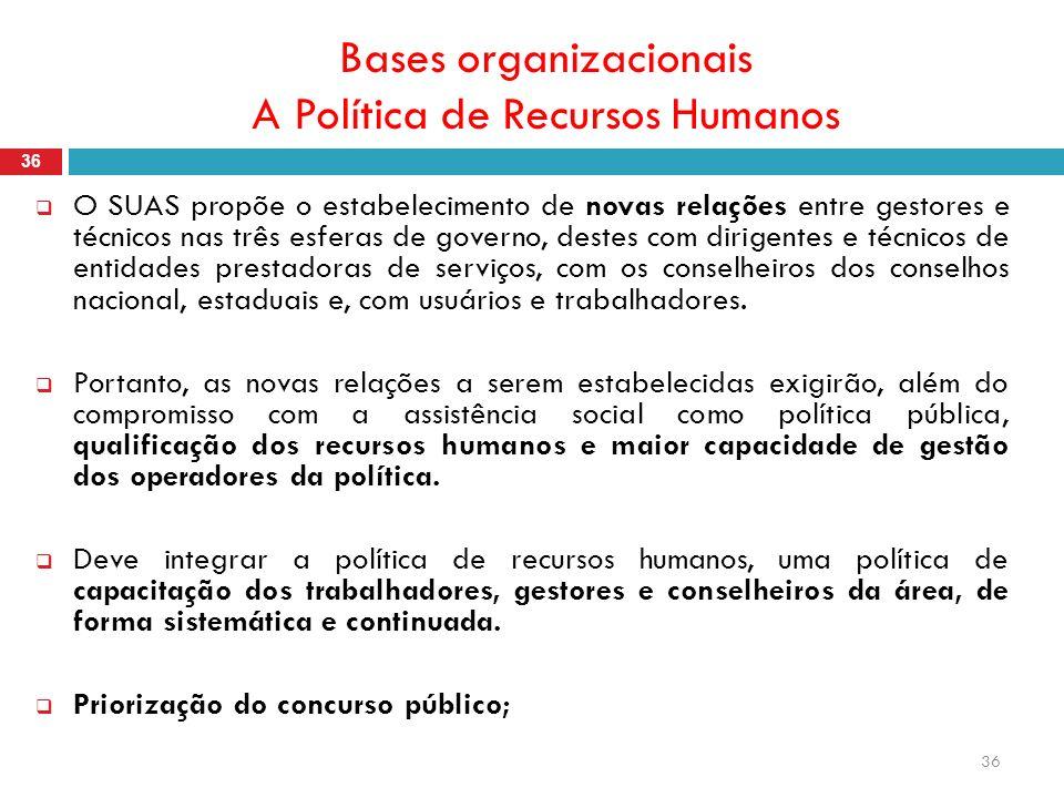 36 Bases organizacionais A Política de Recursos Humanos 36 O SUAS propõe o estabelecimento de novas relações entre gestores e técnicos nas três esfera