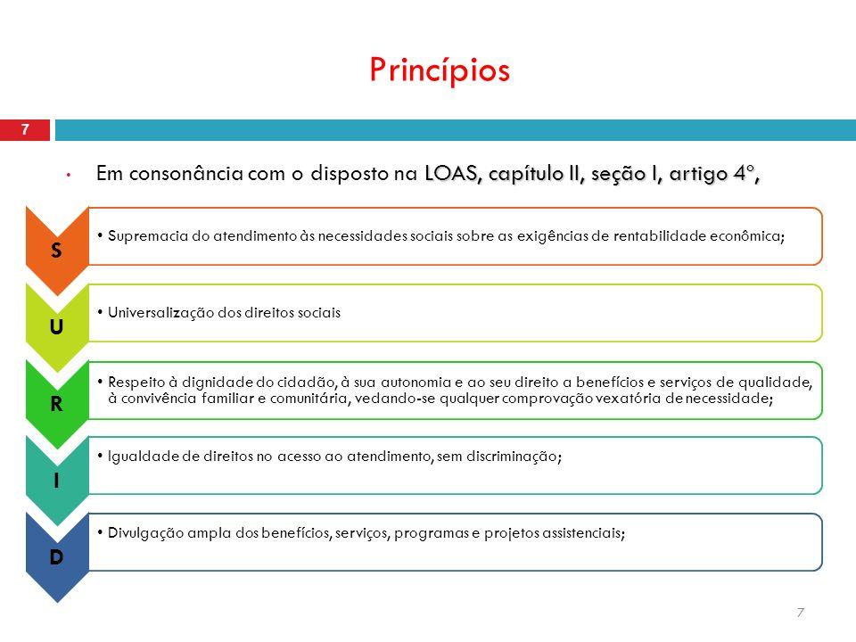 7 Princípios LOAS, capítulo II, seção I, artigo 4º, Em consonância com o disposto na LOAS, capítulo II, seção I, artigo 4º, 7 S Supremacia do atendime