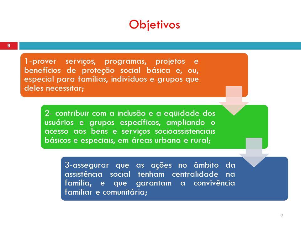 9 Objetivos 9 1-prover serviços, programas, projetos e benefícios de proteção social básica e, ou, especial para famílias, indivíduos e grupos que del