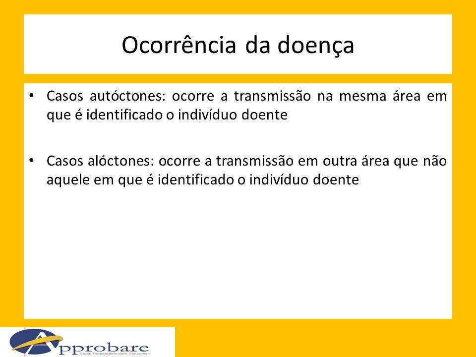 Ocorrência da doença Casos autóctones: ocorre a transmissão na mesma área em que é identificado o indivíduo doente Casos alóctones: ocorre a transmiss