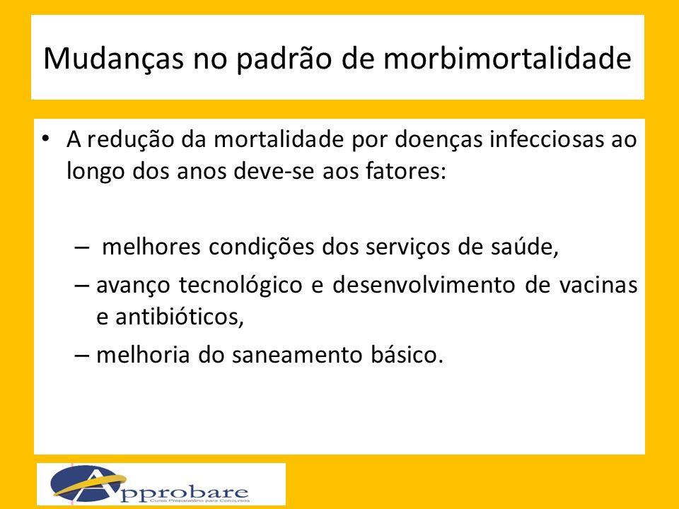 Mudanças no padrão de morbimortalidade A redução da mortalidade por doenças infecciosas ao longo dos anos deve-se aos fatores: – melhores condições do