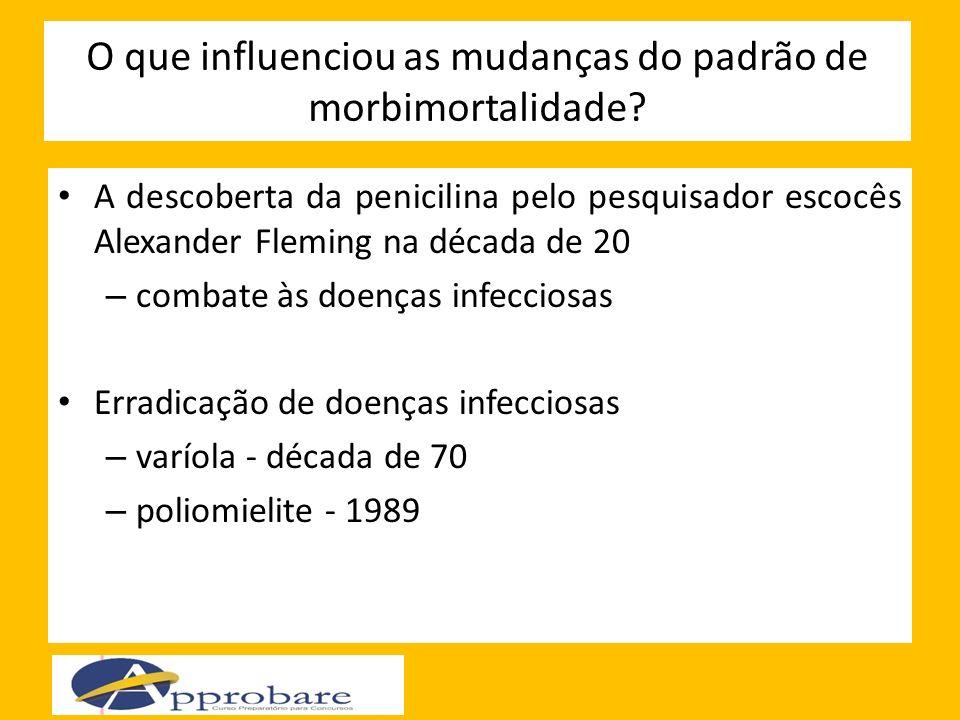 O que influenciou as mudanças do padrão de morbimortalidade? A descoberta da penicilina pelo pesquisador escocês Alexander Fleming na década de 20 – c
