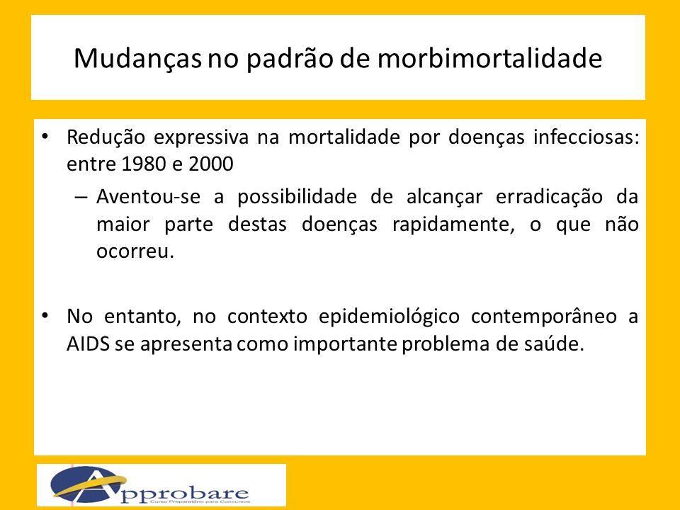 Mudanças no padrão de morbimortalidade Redução expressiva na mortalidade por doenças infecciosas: entre 1980 e 2000 – Aventou-se a possibilidade de al