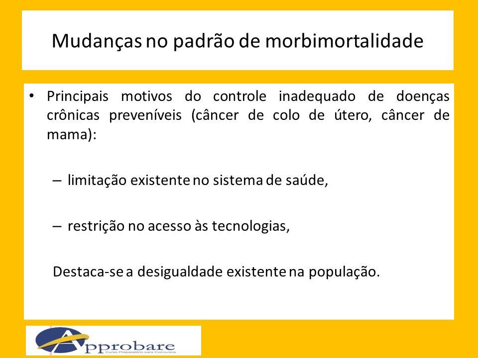 Mudanças no padrão de morbimortalidade Principais motivos do controle inadequado de doenças crônicas preveníveis (câncer de colo de útero, câncer de m