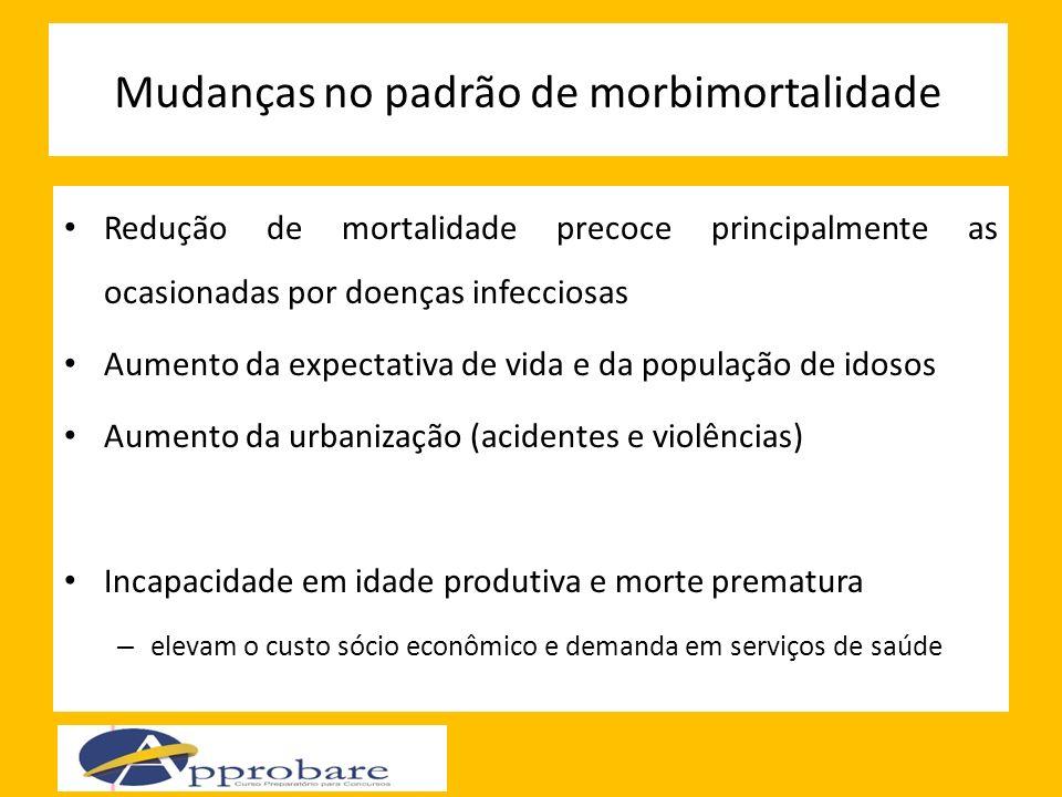 Mudanças no padrão de morbimortalidade Redução de mortalidade precoce principalmente as ocasionadas por doenças infecciosas Aumento da expectativa de