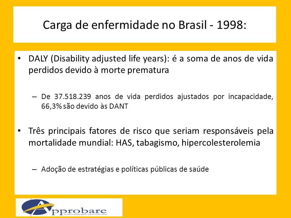 Carga de enfermidade no Brasil - 1998: DALY (Disability adjusted life years): é a soma de anos de vida perdidos devido à morte prematura – De 37.518.2
