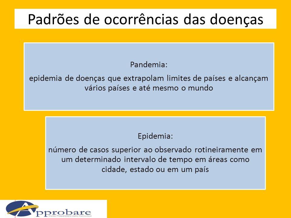 Padrões de ocorrências das doenças Pandemia: epidemia de doenças que extrapolam limites de países e alcançam vários países e até mesmo o mundo Epidemi