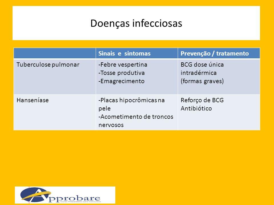 Doenças infecciosas Sinais e sintomasPrevenção / tratamento Tuberculose pulmonar-Febre vespertina -Tosse produtiva -Emagrecimento BCG dose única intra
