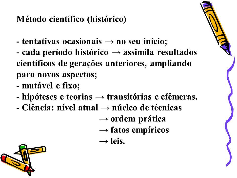 Método científico (histórico) - tentativas ocasionais no seu início; - cada período histórico assimila resultados científicos de gerações anteriores,
