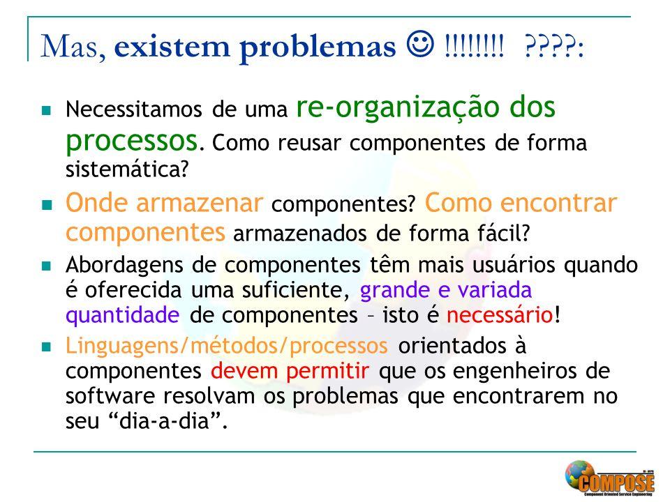 Mas, existem problemas !!!!!!!! ????: Necessitamos de uma re-organização dos processos. Como reusar componentes de forma sistemática? Onde armazenar c
