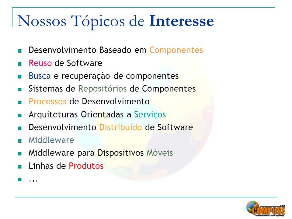 Nossos Tópicos de Interesse Desenvolvimento Baseado em Componentes Reuso de Software Busca e recuperação de componentes Sistemas de Repositórios de Co