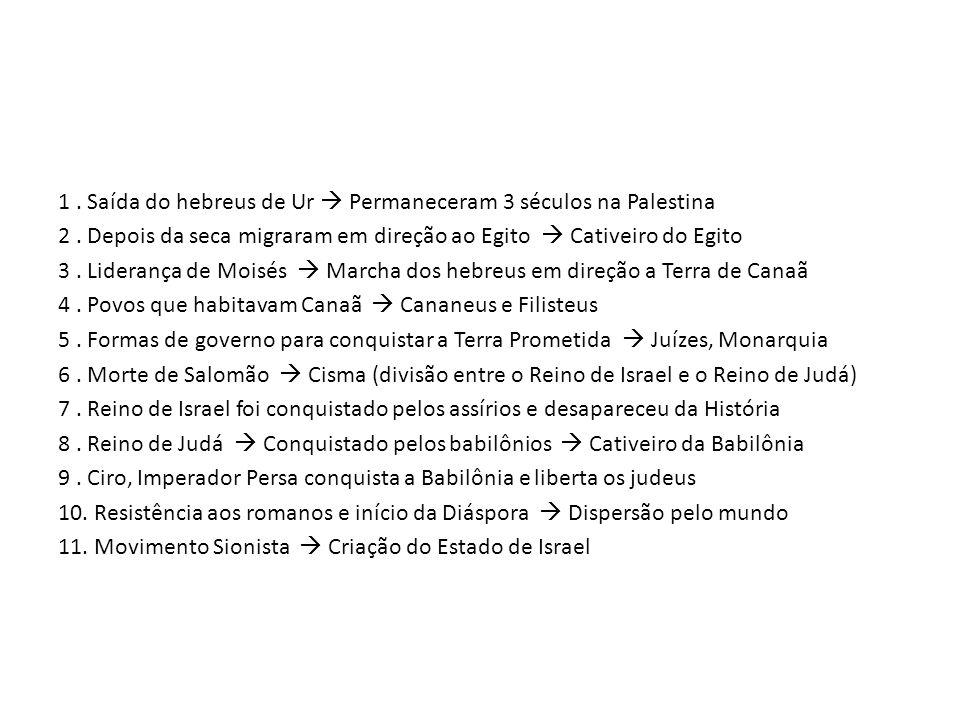 1. Saída do hebreus de Ur Permaneceram 3 séculos na Palestina 2. Depois da seca migraram em direção ao Egito Cativeiro do Egito 3. Liderança de Moisés