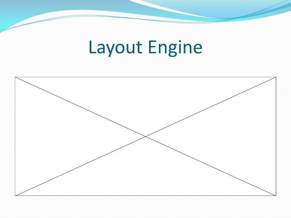 Trident Layout Engine do Internet Explorer Gecko Layout Engine do Firefox / Netscape WebKit Layout Engine do Safari / Google Chrome