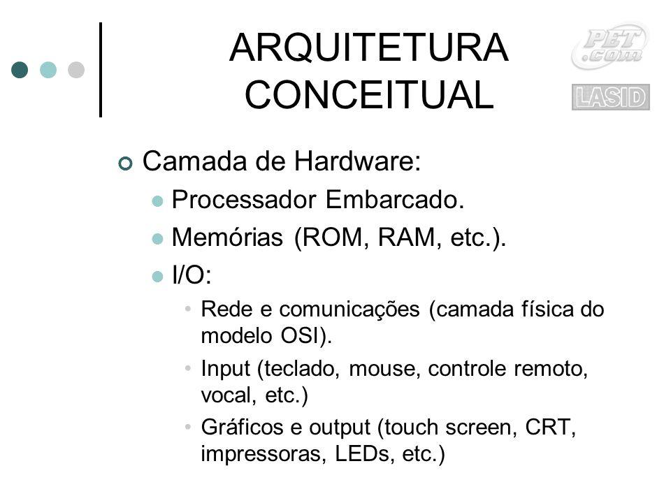 ARQUITETURA CONCEITUAL Camada de Hardware: Processador Embarcado.