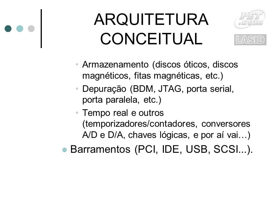ARQUITETURA CONCEITUAL Armazenamento (discos óticos, discos magnéticos, fitas magnéticas, etc.) Depuração (BDM, JTAG, porta serial, porta paralela, etc.) Tempo real e outros (temporizadores/contadores, conversores A/D e D/A, chaves lógicas, e por aí vai…) Barramentos (PCI, IDE, USB, SCSI...).