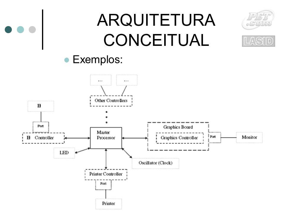 ARQUITETURA CONCEITUAL Exemplos: