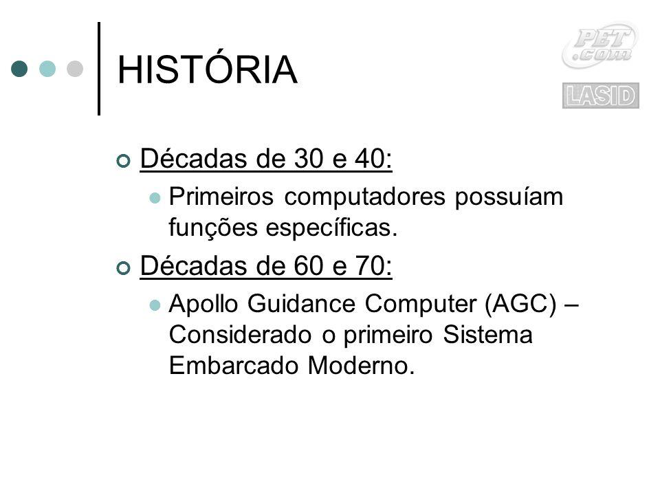 HISTÓRIA Décadas de 30 e 40: Primeiros computadores possuíam funções específicas.