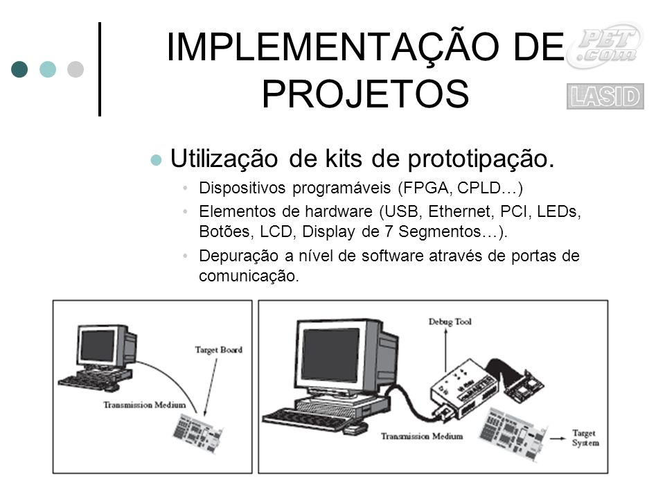 IMPLEMENTAÇÃO DE PROJETOS Utilização de kits de prototipação.