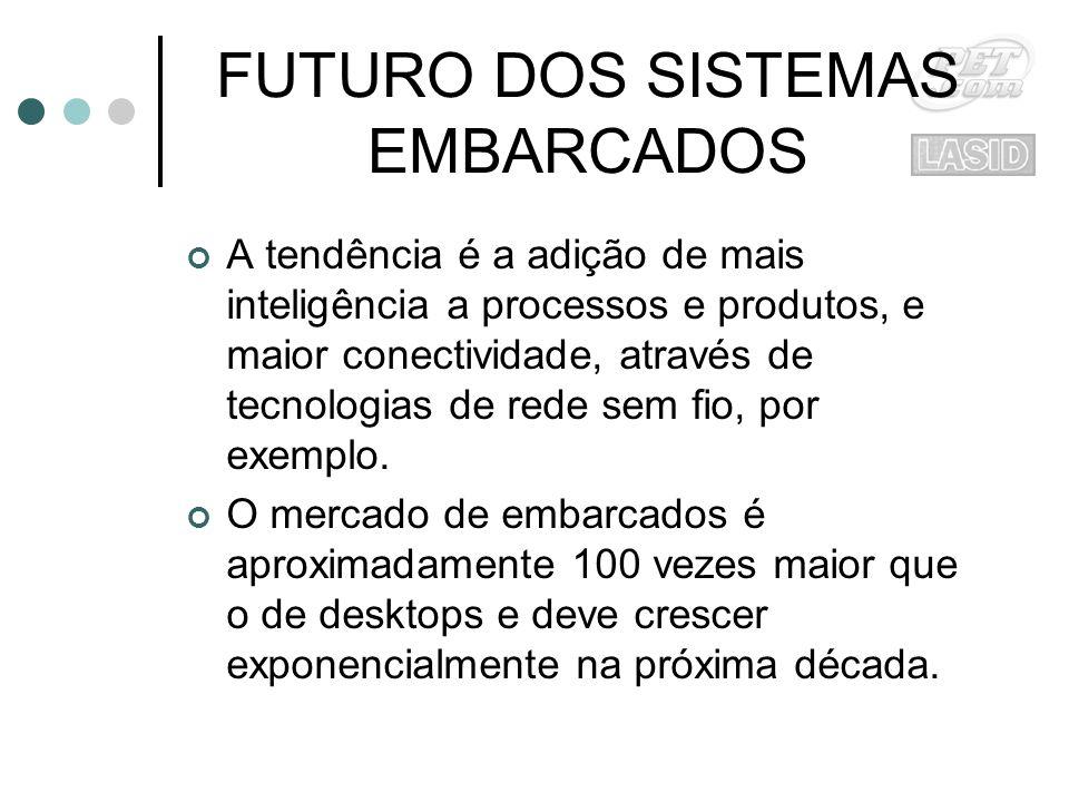 FUTURO DOS SISTEMAS EMBARCADOS A tendência é a adição de mais inteligência a processos e produtos, e maior conectividade, através de tecnologias de rede sem fio, por exemplo.
