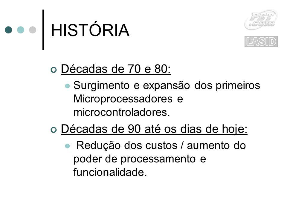 HISTÓRIA Décadas de 70 e 80: Surgimento e expansão dos primeiros Microprocessadores e microcontroladores.