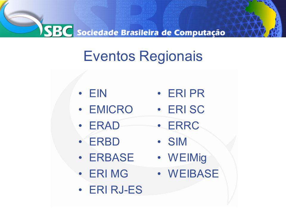 Escolas Regionais 16 ERAD: Alto Desempenho RS ERBD: Banco de Dados RS ERBASE: BA, SE, AL ERRC: Redes de Comput.
