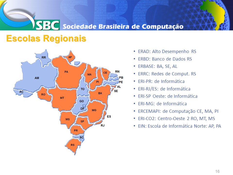 Escolas Regionais 16 ERAD: Alto Desempenho RS ERBD: Banco de Dados RS ERBASE: BA, SE, AL ERRC: Redes de Comput. RS ERI-PR: de Informática ERI-RJ/ES: d