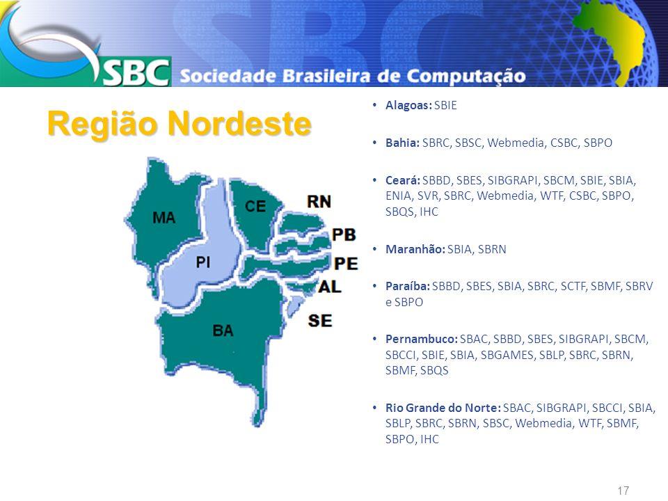 Região Nordeste 17 Alagoas: SBIE Bahia: SBRC, SBSC, Webmedia, CSBC, SBPO Ceará: SBBD, SBES, SIBGRAPI, SBCM, SBIE, SBIA, ENIA, SVR, SBRC, Webmedia, WTF
