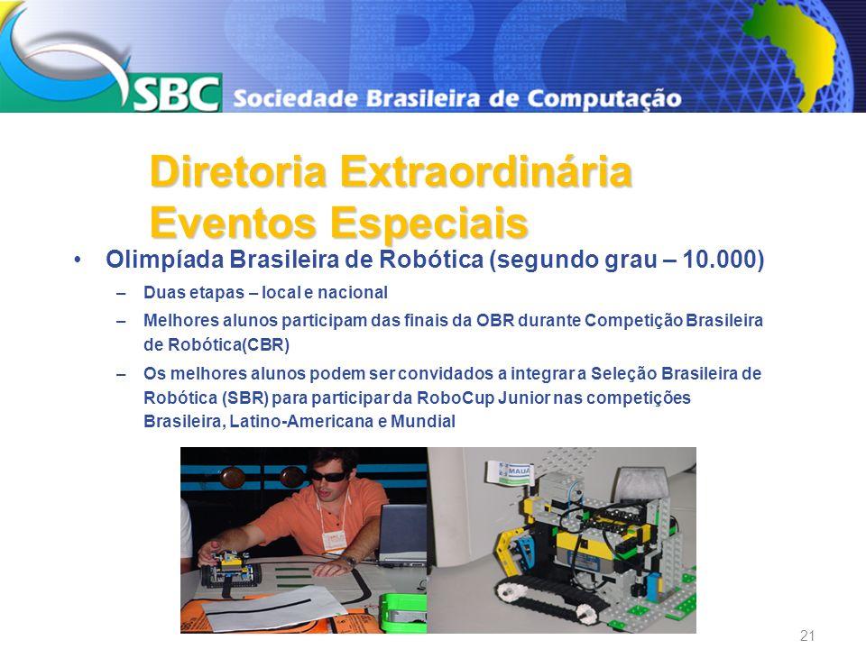 Olimpíada Brasileira de Robótica (segundo grau – 10.000) –Duas etapas – local e nacional –Melhores alunos participam das finais da OBR durante Competi