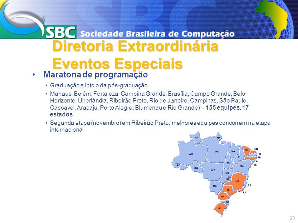Maratona de programação Graduação e início da pós-graduação Manaus, Belém, Fortaleza, Campina Grande, Brasília, Campo Grande, Belo Horizonte, Uberlând