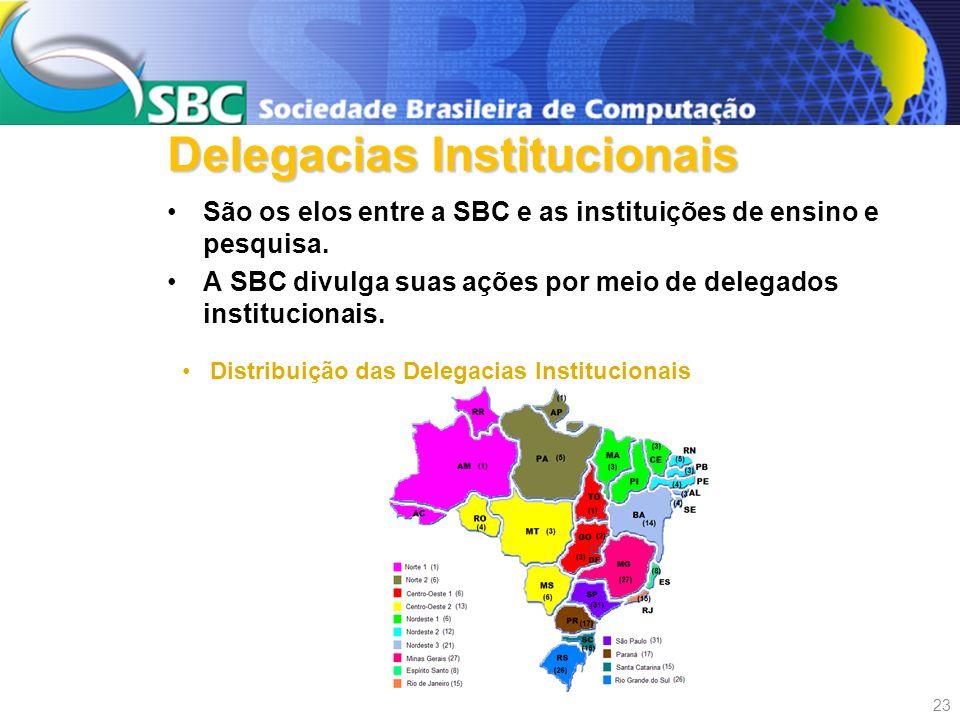 São os elos entre a SBC e as instituições de ensino e pesquisa. A SBC divulga suas ações por meio de delegados institucionais. Delegacias Instituciona