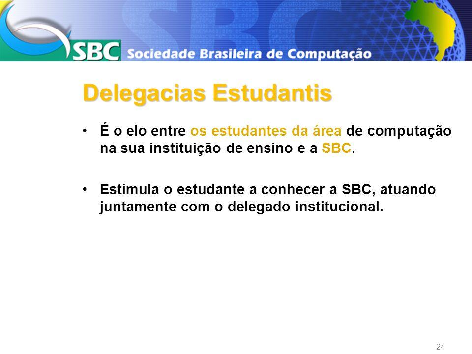 SEMISH JAI – minicursos SECOMU – painéis políticos WEI, CQ, WIE – educação e ensino COMPUTEC – mercado de trabalho CTD, CTIC - concursos Congresso da SBC 25
