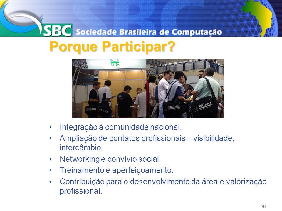 Integração à comunidade nacional. Ampliação de contatos profissionais – visibilidade, intercâmbio. Networking e convívio social. Treinamento e aperfei