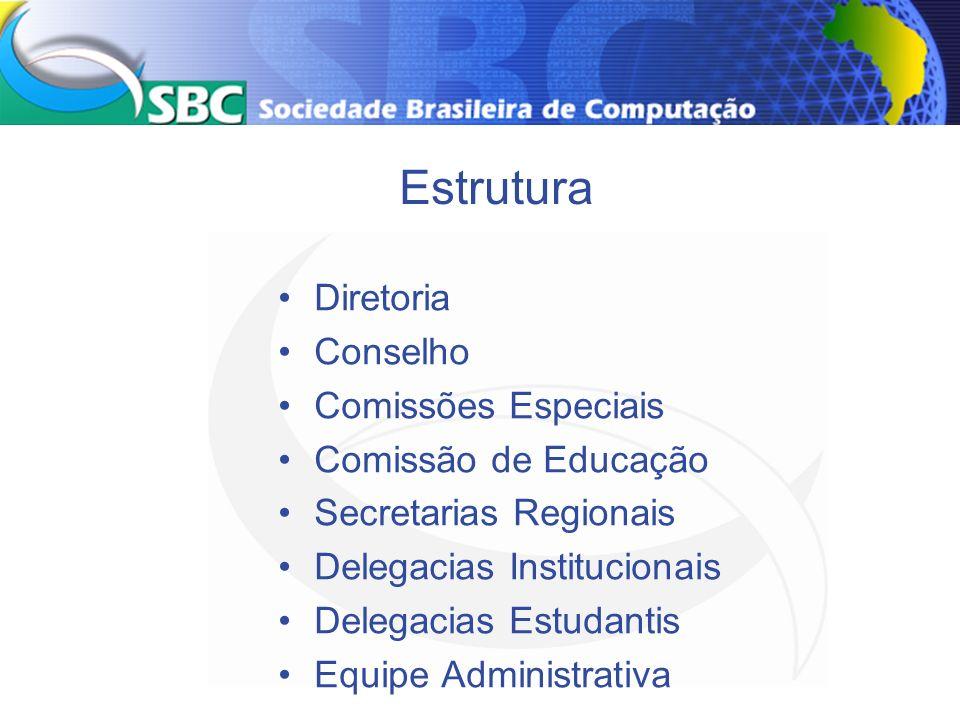 Estrutura Diretoria Conselho Comissões Especiais Comissão de Educação Secretarias Regionais Delegacias Institucionais Delegacias Estudantis Equipe Adm