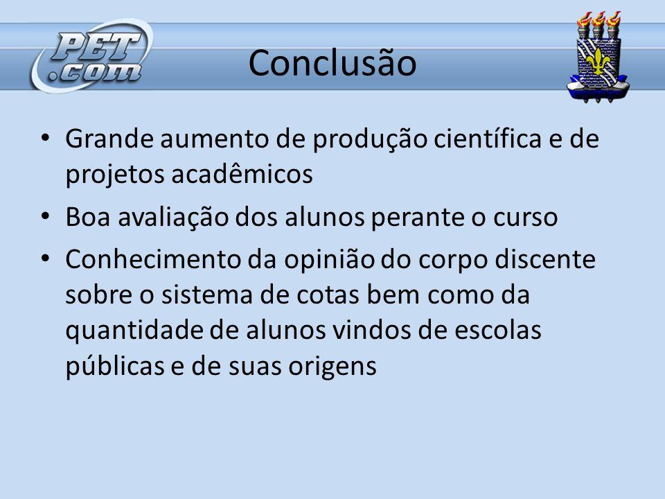 Conclusão Grande aumento de produção científica e de projetos acadêmicos Boa avaliação dos alunos perante o curso Conhecimento da opinião do corpo dis