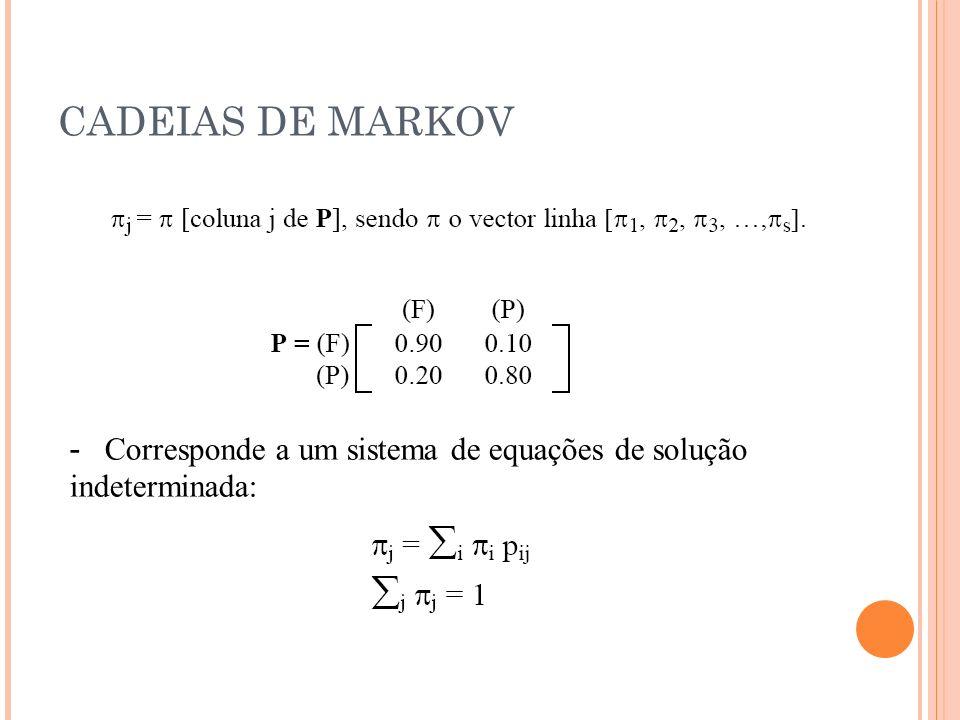 CADEIAS DE MARKOV - Corresponde a um sistema de equações de solução indeterminada: