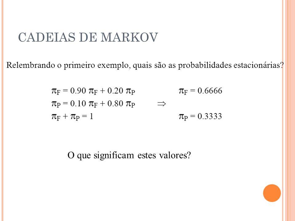 CADEIAS DE MARKOV Relembrando o primeiro exemplo, quais são as probabilidades estacionárias.