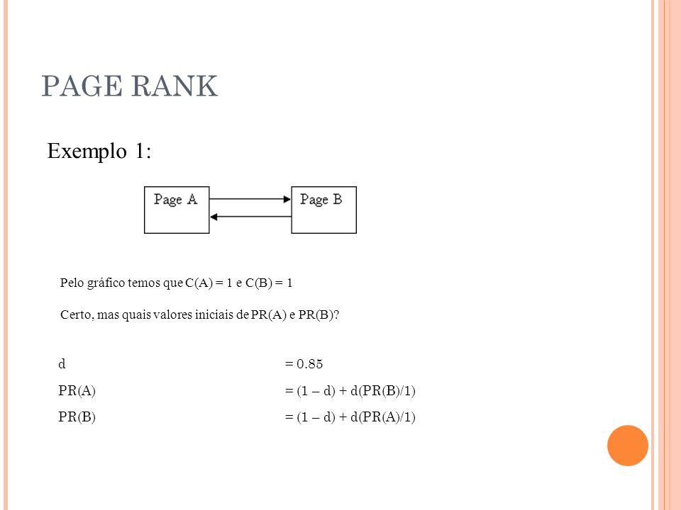 PAGE RANK Exemplo 1: Pelo gráfico temos que C(A) = 1 e C(B) = 1 Certo, mas quais valores iniciais de PR(A) e PR(B).