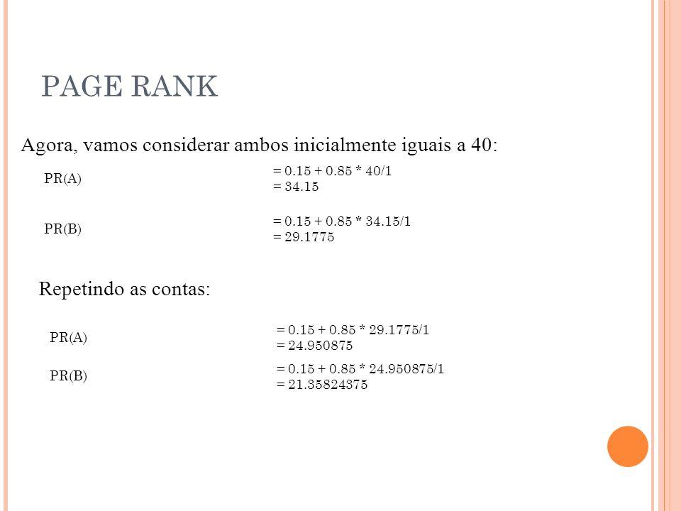 PAGE RANK PR(A) = 0.15 + 0.85 * 40/1 = 34.15 PR(B) = 0.15 + 0.85 * 34.15/1 = 29.1775 Agora, vamos considerar ambos inicialmente iguais a 40: Repetindo as contas: PR(A) = 0.15 + 0.85 * 29.1775/1 = 24.950875 PR(B) = 0.15 + 0.85 * 24.950875/1 = 21.35824375