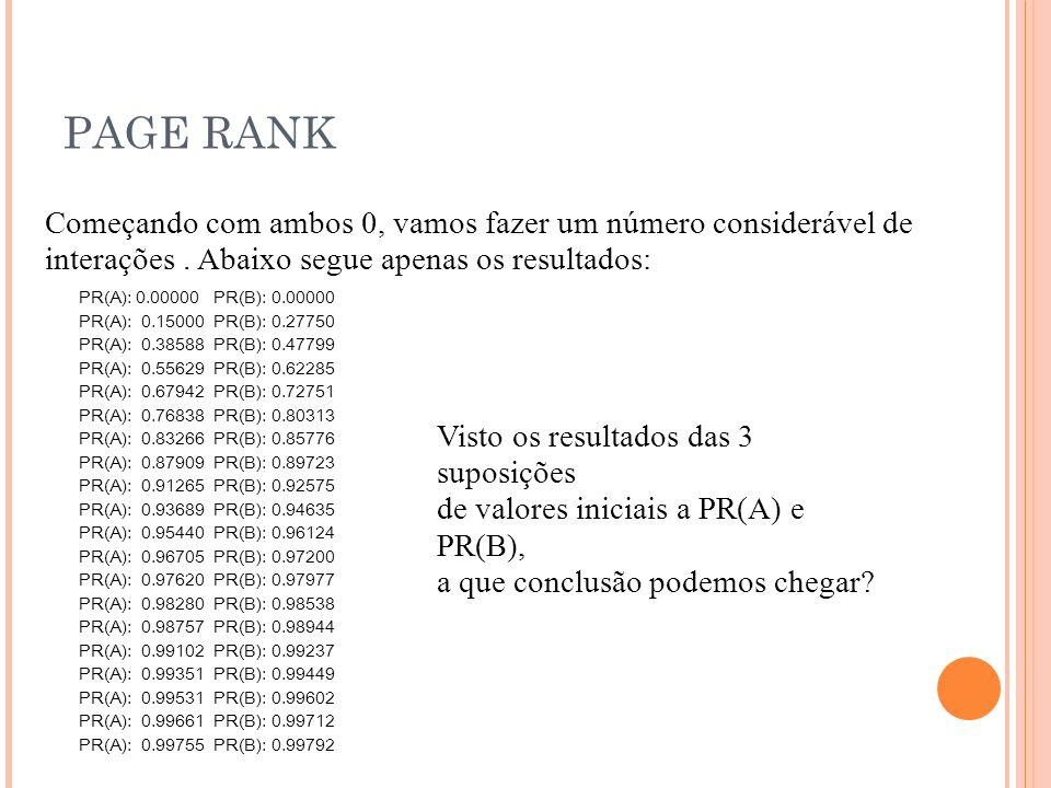 PAGE RANK Começando com ambos 0, vamos fazer um número considerável de interações.