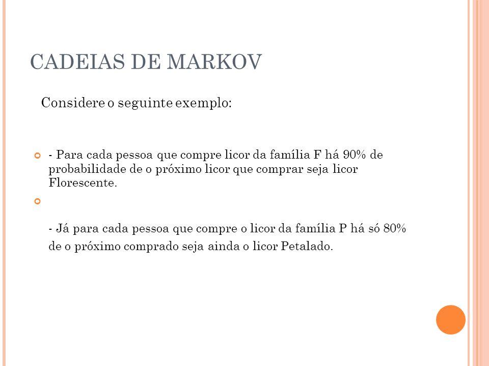 CADEIAS DE MARKOV Considere o seguinte exemplo: - Para cada pessoa que compre licor da família F há 90% de probabilidade de o próximo licor que comprar seja licor Florescente.