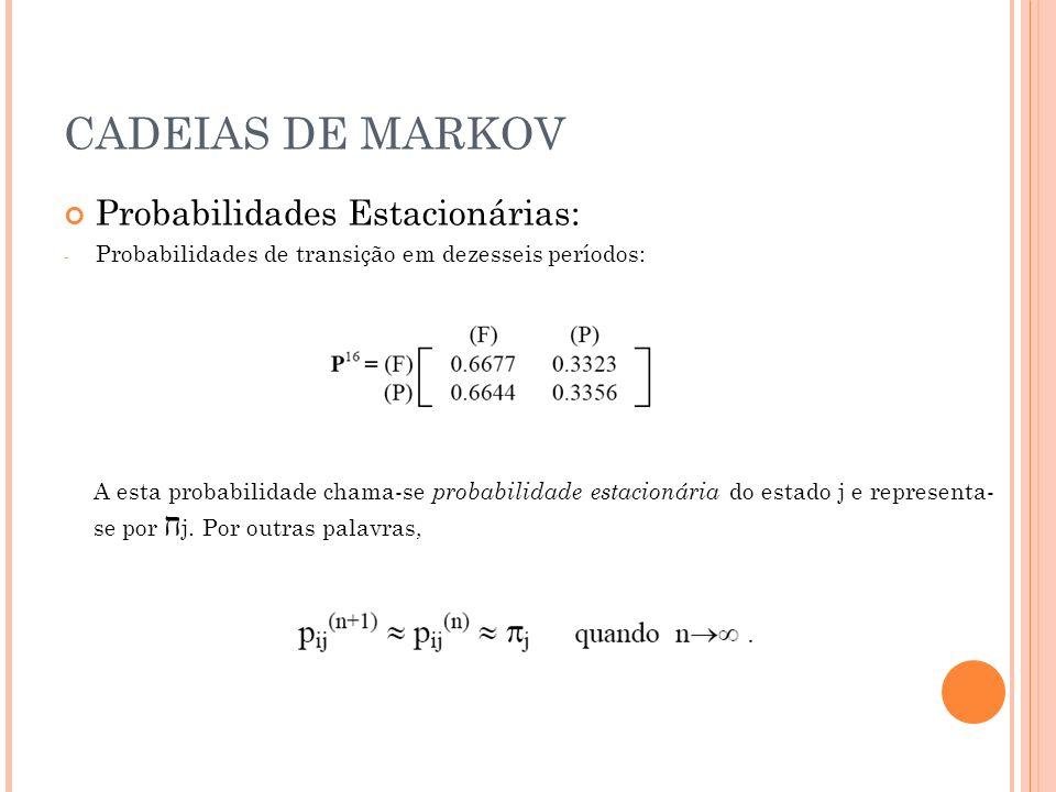 CADEIAS DE MARKOV Probabilidades Estacionárias: - Probabilidades de transição em dezesseis períodos: A esta probabilidade chama-se probabilidade estacionária do estado j e representa- se por ח j.