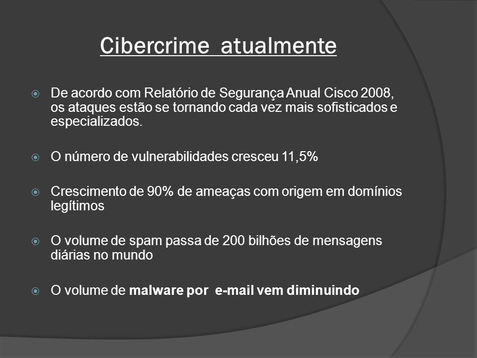 Cibercrime atualmente A perde de dados, por falta de cuidado do funcionário ou invasão hacker, é um problema crescente Um grande desafio para os profissionais de segurança é a tendência do cloud computing