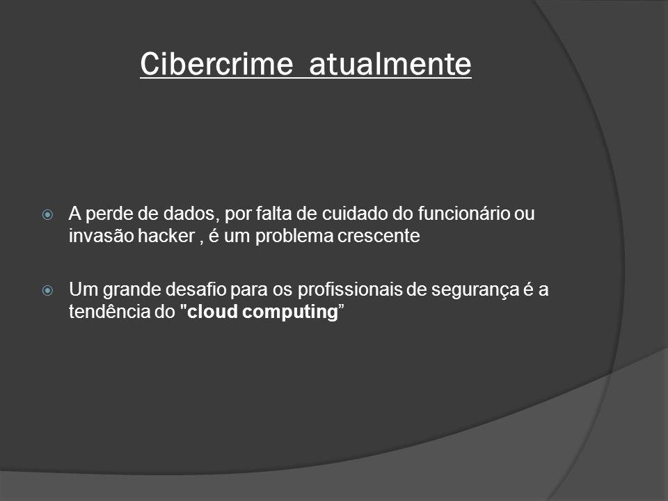 Cibercrime no Brasil O país liderou o ranking mundial de cibercrimes em 2002; Na área de pirataria de software, em 2007, estima-se um prejuízo de US$ 1,617 bilhão Em 2008 liderou o ranking de ataques a contas bancárias;
