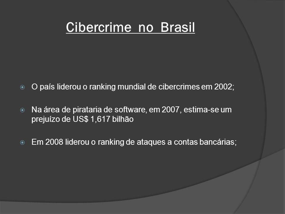 Cibercrime no Brasil O país liderou o ranking mundial de cibercrimes em 2002; Na área de pirataria de software, em 2007, estima-se um prejuízo de US$