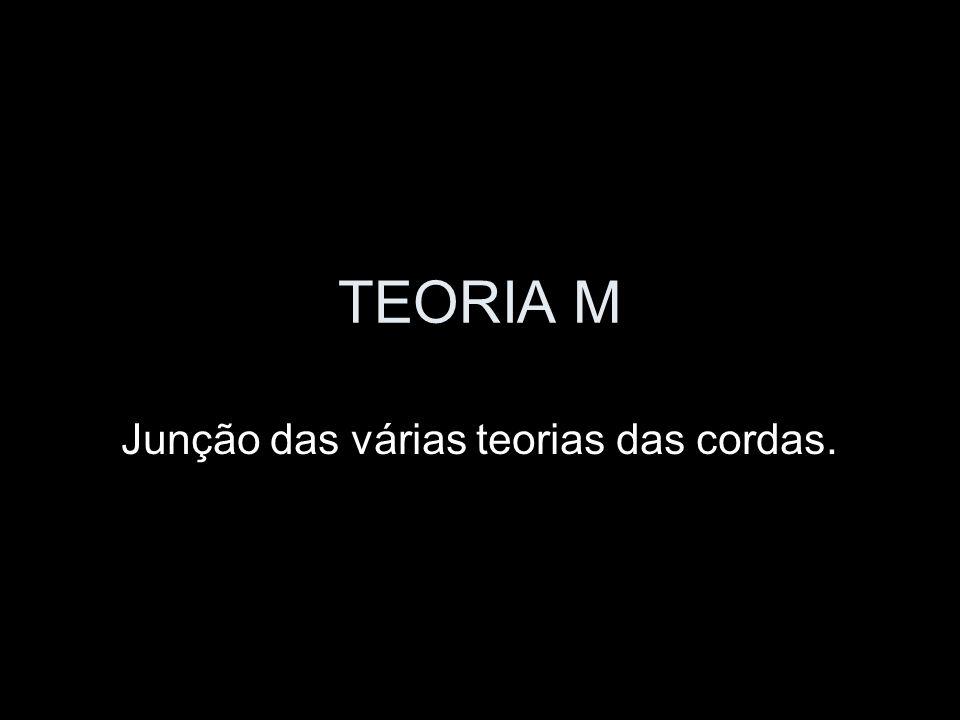 TEORIA M Junção das várias teorias das cordas.