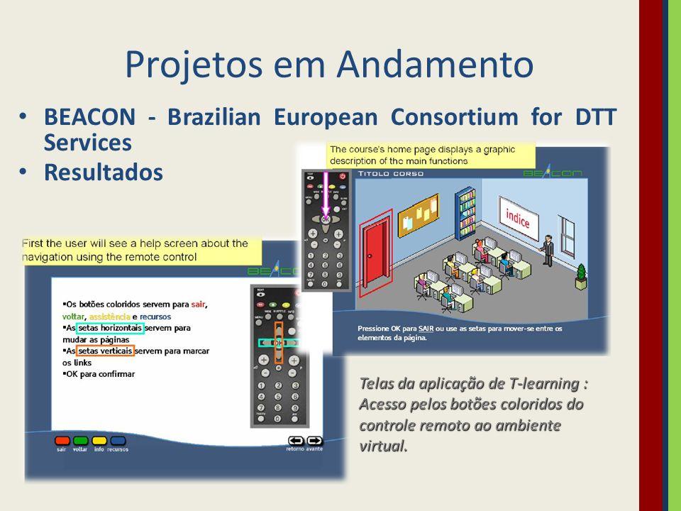 Projetos em Andamento BEACON - Brazilian European Consortium for DTT Services Resultados Telas da aplicação de T-learning : Acesso pelos botões colori
