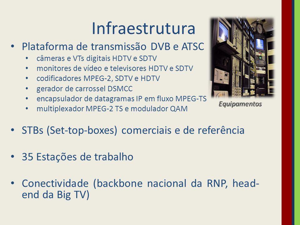 Infraestrutura Plataforma de transmissão DVB e ATSC câmeras e VTs digitais HDTV e SDTV monitores de vídeo e televisores HDTV e SDTV codificadores MPEG-2, SDTV e HDTV gerador de carrossel DSMCC encapsulador de datagramas IP em fluxo MPEG-TS multiplexador MPEG-2 TS e modulador QAM STBs (Set-top-boxes) comerciais e de referência 35 Estações de trabalho Conectividade (backbone nacional da RNP, head- end da Big TV) Equipamentos